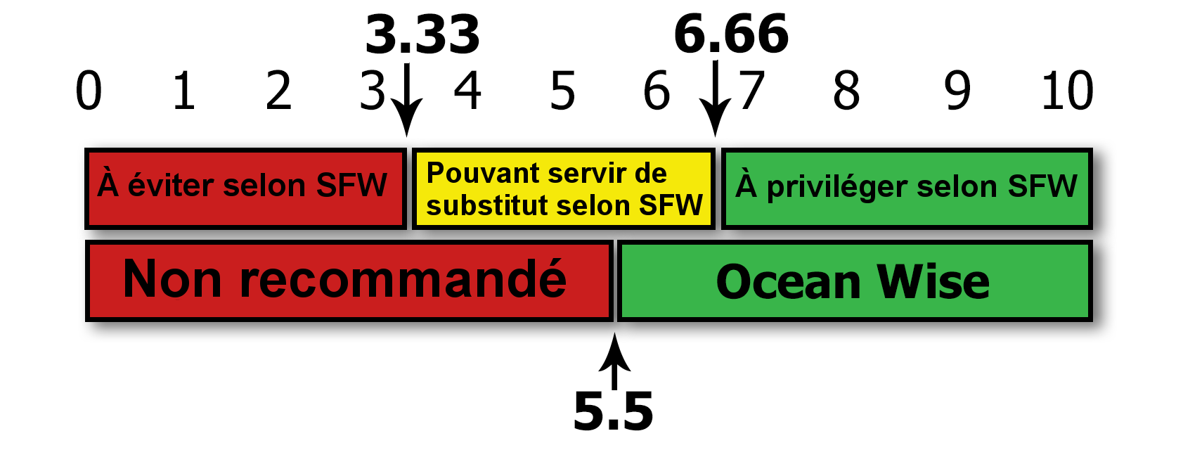 ocean-wise-recommendations-2